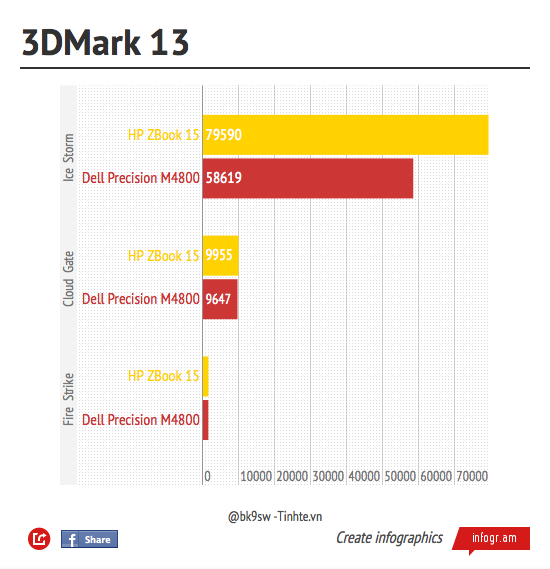 3DMark 13.png